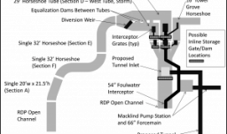 Lower and Middle River Des Peres Control Systems